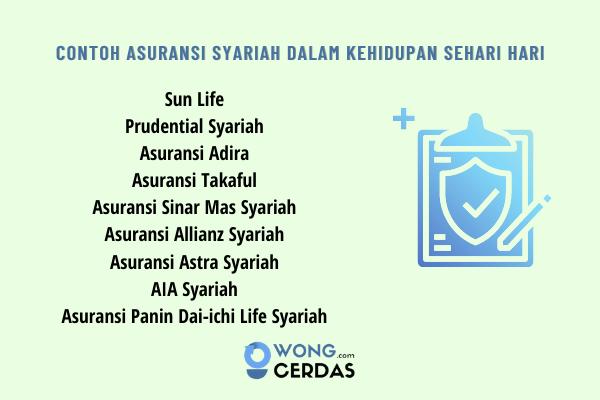 Contoh Asuransi Syariah dalam Kehidupan Sehari hari