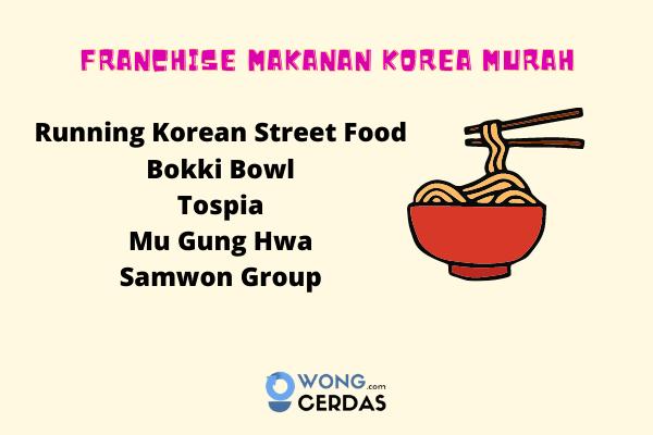 Franchise Makanan Korea Murah