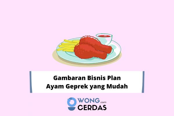 Bisnis Plan Ayam Geprek