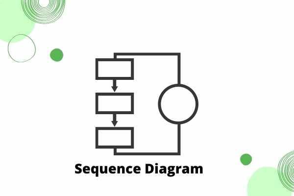 Pengertian Sequence Diagram